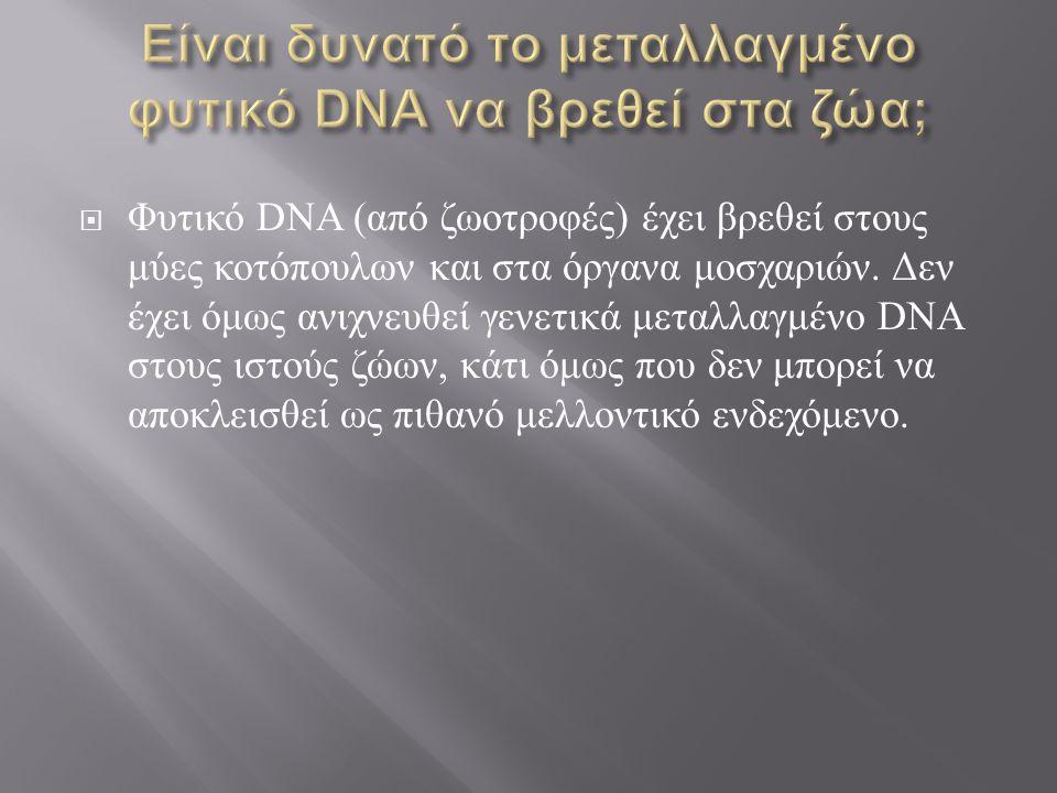  Φυτικό DNA ( από ζωοτροφές ) έχει βρεθεί στους μύες κοτόπουλων και στα όργανα μοσχαριών. Δεν έχει όμως ανιχνευθεί γενετικά μεταλλαγμένο DNA στους ισ