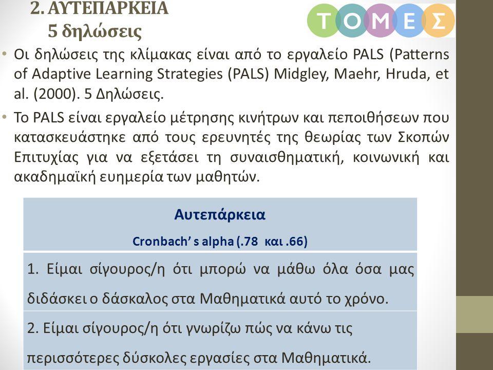 2. ΑΥΤΕΠΑΡΚΕΙΑ 5 δηλώσεις • Οι δηλώσεις της κλίμακας είναι από το εργαλείο PALS (Patterns of Adaptive Learning Strategies (PALS) Midgley, Maehr, Hruda