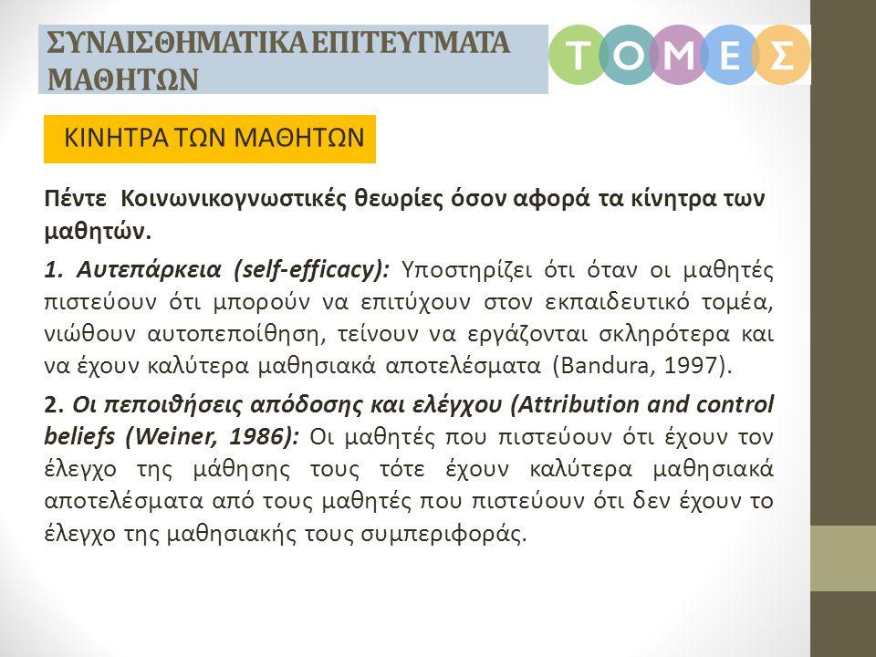 3.Εσωτερικά και εσωτερικά κίνητρα (Interest and intrinsic motivation).