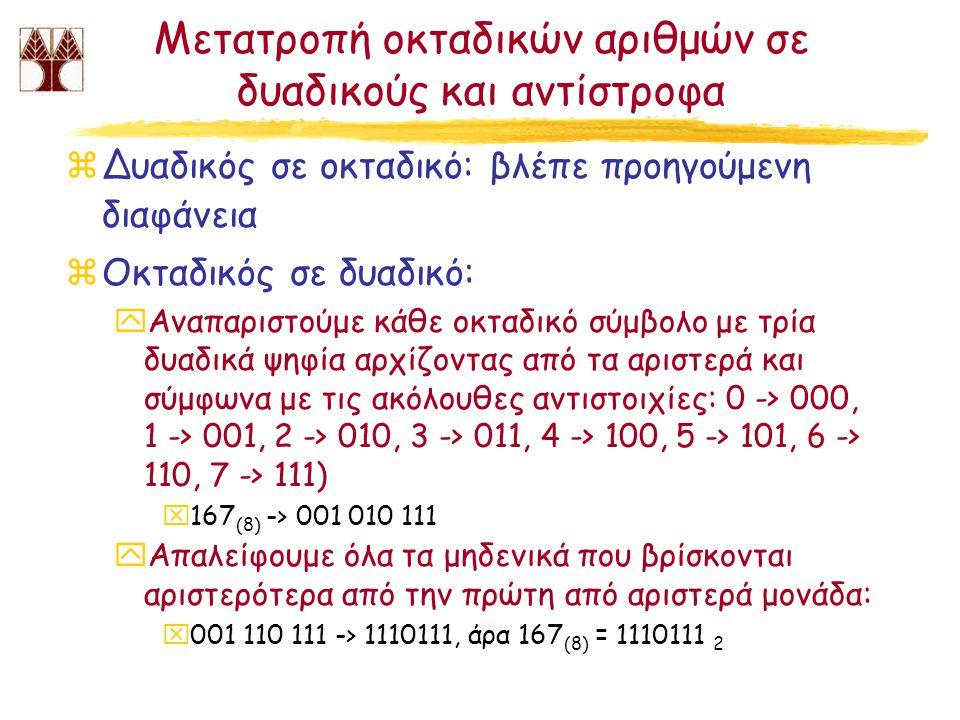 Μετατροπή οκταδικών αριθμών σε δυαδικούς και αντίστροφα zΔυαδικός σε οκταδικό: βλέπε προηγούμενη διαφάνεια zΟκταδικός σε δυαδικό: yΑναπαριστούμε κάθε