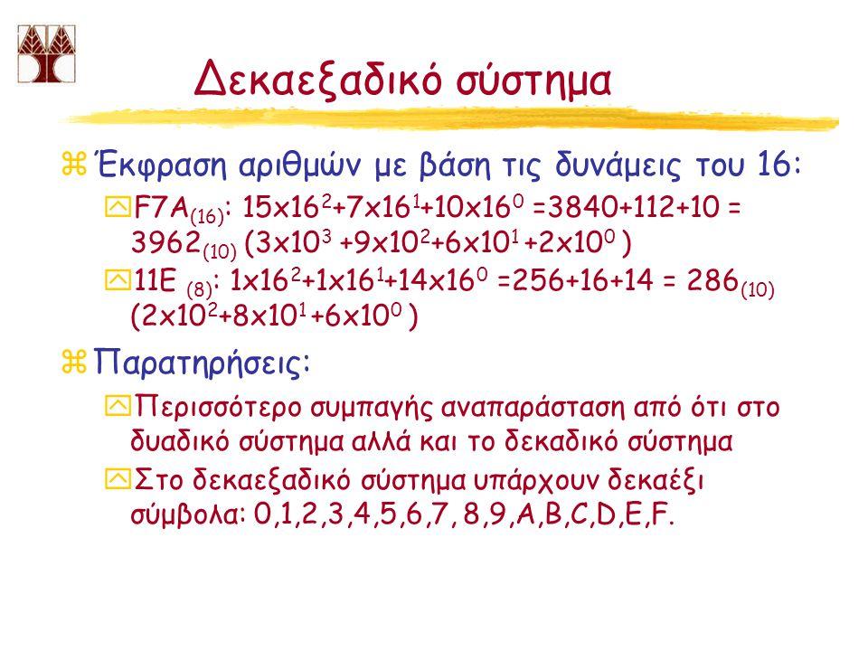 Δεκαεξαδικό σύστημα zΈκφραση αριθμών με βάση τις δυνάμεις του 16: yF7A (16) : 15x16 2 +7x16 1 +10x16 0 =3840+112+10 = 3962 (10) (3x10 3 +9x10 2 +6x10