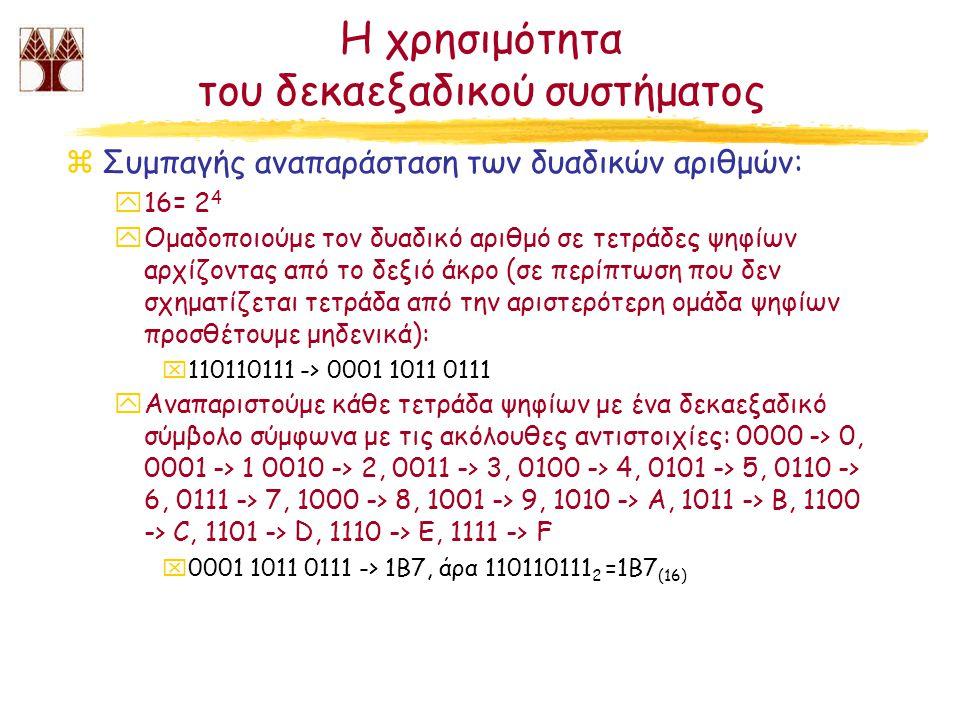 Η χρησιμότητα του δεκαεξαδικού συστήματος zΣυμπαγής αναπαράσταση των δυαδικών αριθμών: y16= 2 4 yΟμαδοποιούμε τον δυαδικό αριθμό σε τετράδες ψηφίων αρ
