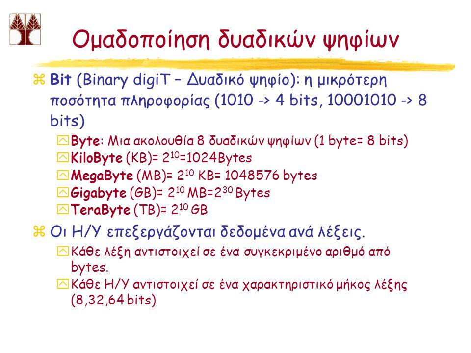 Ομαδοποίηση δυαδικών ψηφίων zBit (Binary digiT – Δυαδικό ψηφίο): η μικρότερη ποσότητα πληροφορίας (1010 -> 4 bits, 10001010 -> 8 bits) yByte: Μια ακολ
