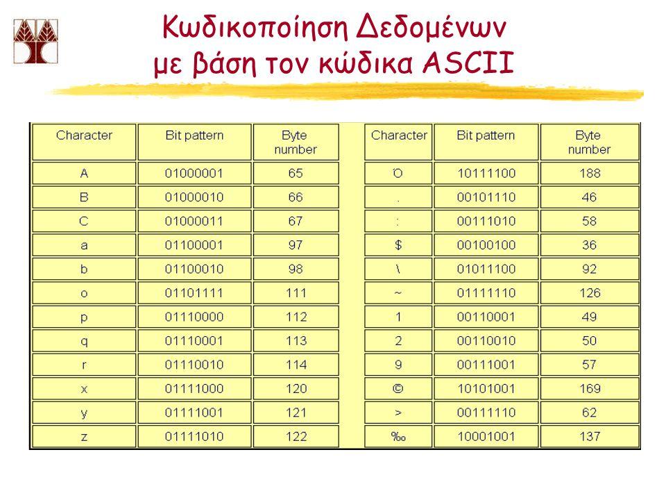 Κωδικοποίηση Δεδομένων με βάση τον κώδικα ASCII