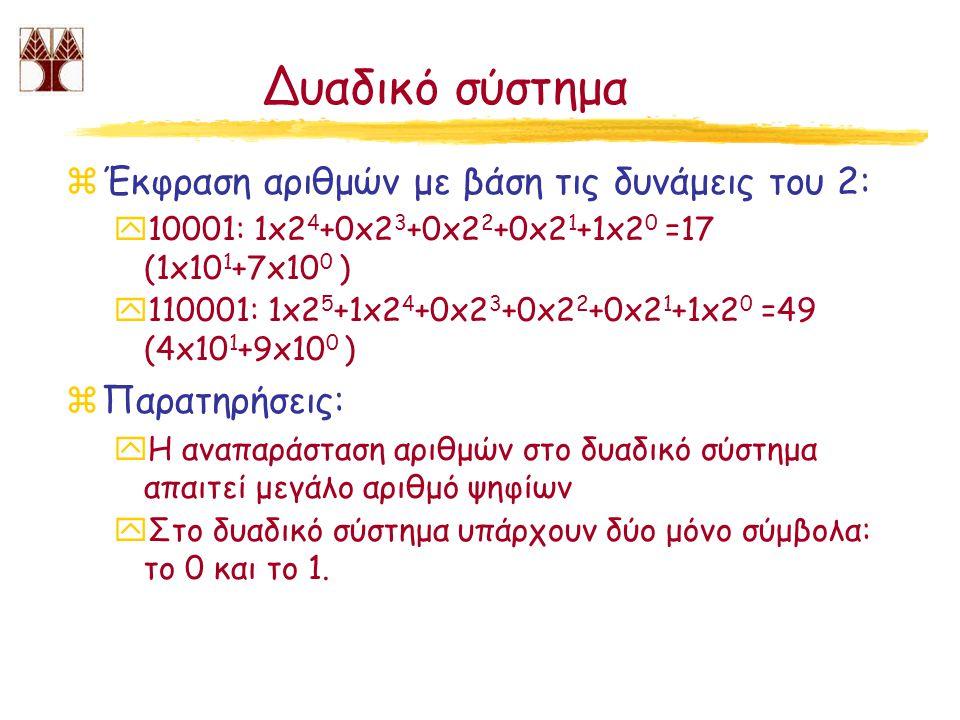Μετατροπή δεκαεξαδικών αριθμών σε δεκαδικούς και αντίστροφα zΔεκαδικός σε δεκαεξαδικό: yΣυνεχής διαίρεση με το δεκαέξι έως ότου το πηλίκο να γίνει μηδέν και σχηματισμός του δεκαεξαδικού αριθμού από τα υπόλοιπα της διαίρεσης (λαμβανόμενα από το τέλος προς την αρχή) yΔεκαδικός -> Δυαδικός -> Δεκαεξαδικός zΔεκαεξαδικός σε δεκαδικό: yΈκφραση σε δυνάμεις του δεκαέξι και άθροιση xF7A (16) : 15x16 2 +7x16 1 +10x16 0 =3840+112+10 = 3962 (10) yΔεκαεξαδικός -> δυαδικός -> δεκαδικός