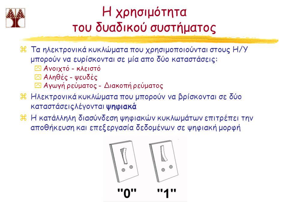 Ομαδοποίηση δυαδικών ψηφίων zBit (Binary digiT – Δυαδικό ψηφίο): η μικρότερη ποσότητα πληροφορίας (1010 -> 4 bits, 10001010 -> 8 bits) yByte: Μια ακολουθία 8 δυαδικών ψηφίων (1 byte= 8 bits) yKiloByte (KB)= 2 10 =1024Bytes yMegaByte (MB)= 2 10 KB= 1048576 bytes yGigabyte (GB)= 2 10 MB=2 30 Bytes yTeraByte (TB)= 2 10 GB zΟι Η/Υ επεξεργάζονται δεδομένα ανά λέξεις.