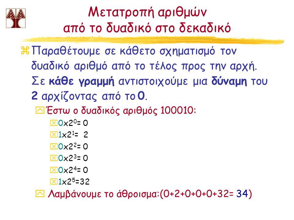 Μετατροπή αριθμών από το δυαδικό στο δεκαδικό zΠαραθέτουμε σε κάθετο σχηματισμό τον δυαδικό αριθμό από το τέλος προς την αρχή. Σε κάθε γραμμή αντιστοι
