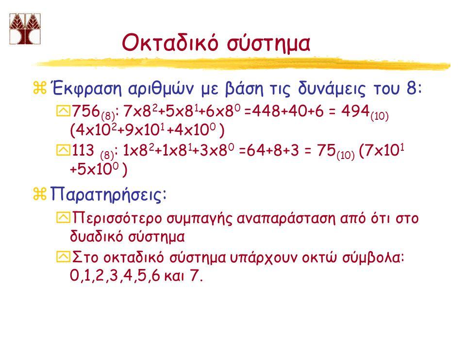 Η χρησιμότητα του οκταδικού συστήματος zΣυμπαγής αναπαράσταση των δυαδικών αριθμών: y8= 2 3 yΟμαδοποιούμε τον δυαδικό αριθμό σε τριάδες ψηφίων αρχίζοντας από το δεξιό άκρο (σε περίπτωση που δεν σχηματίζεται τριάδα από την αριστερότερη ομάδα ψηφίων προσθέτουμε μηδενικά): x10110111 -> 010 110 111 yΑναπαριστούμε κάθε τριάδα ψηφίων με ένα οκταδικό σύμβολο σύμφωνα με τις ακόλουθες αντιστοιχίες: 000 -> 0, 001 -> 1 010 -> 2, 011 -> 3, 100 -> 4, 101 -> 5, 110 -> 6, 111 -> 7 x010 110 111 -> 267, άρα 10110111 2 =267 (8)