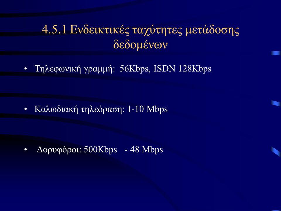 4.5.1 Ενδεικτικές ταχύτητες μετάδοσης δεδομένων •Τηλεφωνική γραμμή: 56Kbps, ISDN 128Kbps •Καλωδιακή τηλεόραση: 1-10 Mbps • Δορυφόροι: 500Kbps - 48 Mbp