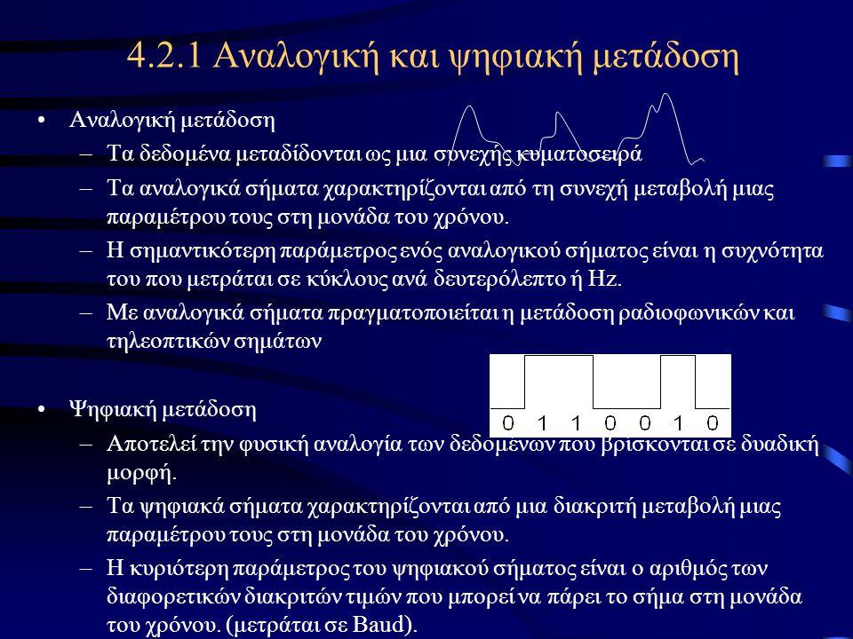 4.2.1 Αναλογική και ψηφιακή μετάδοση •Αναλογική μετάδοση –Τα δεδομένα μεταδίδονται ως μια συνεχής κυματοσειρά –Τα αναλογικά σήματα χαρακτηρίζονται από