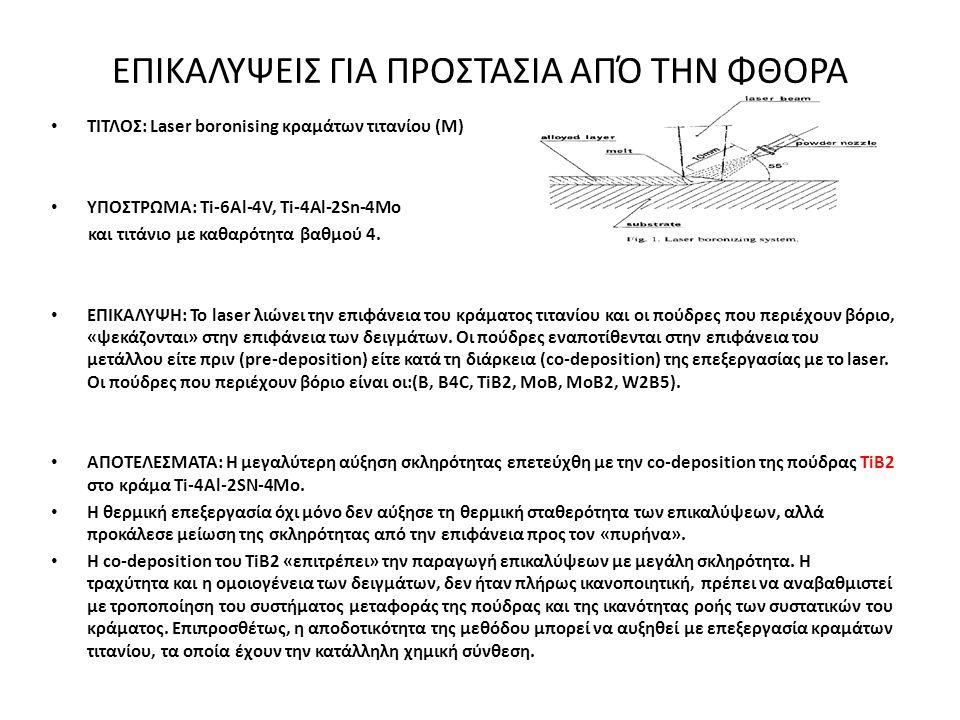 ΕΠΙΚΑΛΥΨΕΙΣ ΓΙΑ ΠΡΟΣΤΑΣΙΑ ΑΠΌ ΤΗΝ ΦΘΟΡΑ • ΤΙΤΛΟΣ: Βελτίωση της αντίστασης σε φθορά του κράματος αλουμινίου με boron nitride, χρησιμοποιώντας ακτινοβολία δέσμης ηλεκτρονίων (Λ) • ΥΠΟΣΤΡΩΜΑ: Καθαρό τιτάνιο • ΕΠΙΚΑΛΥΨΗ: Πούδρα Al8Si20BN.