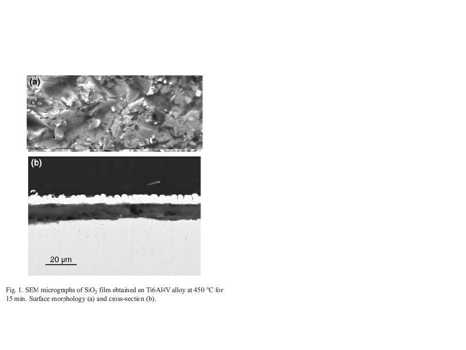 ΕΠΙΚΑΛΥΨΕΙΣ ΓΙΑ ΠΡΟΣΤΑΣΙΑ ΑΠΌ ΤΗΝ ΟΞΕΙΔΩΣΗ ΣΕ ΥΨΗΛΕΣ ΘΕΡΜΟΚΡΑΣΙΕΣ • ΤΙΤΛΟΣ: Μεσομεταλλικές επικαλύψεις Ti-Al για προστασία των κραμάτων τιτανίου: οξείδωση και μηχανική συμπεριφορά(H) • YΠΟΣΤΡΩΜΑ: TIMETAL 1100 (Ti-6Al-2.7Sn-4Zr-0.4ZMo-0.45Si (wt%) • ΕΠΙΚΑΛΥΨΕΙΣ: ΜΕΘΟΔΟΣ magnetron sputtering (στόχοι: καθαρό αλουμίνιο 99.99% και καθαρό τιτάνιο 99.95% targets).