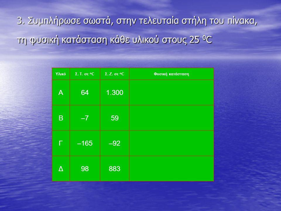 3. Συμπλήρωσε σωστά, στην τελευταία στήλη του πίνακα, τη φυσική κατάσταση κάθε υλικού στους 25 0 C ΥλικόΣ. T. σε o CΣ. Ζ. σε o CΦυσική κατάσταση Α641.