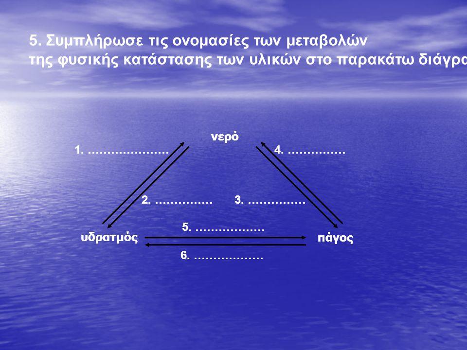 5. Συμπλήρωσε τις ονομασίες των μεταβολών της φυσικής κατάστασης των υλικών στο παρακάτω διάγραμμα: 1. …………………4. …………… υδρατμός νερό 2. ……………3. ……………