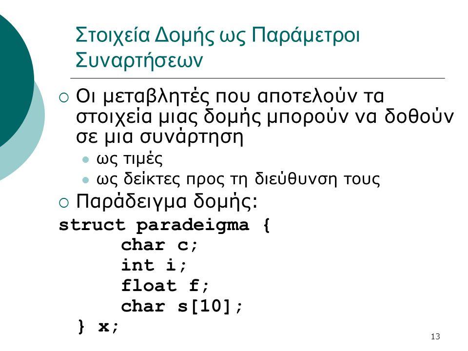 13 Στοιχεία Δομής ως Παράμετροι Συναρτήσεων  Οι μεταβλητές που αποτελούν τα στοιχεία μιας δομής μπορούν να δοθούν σε μια συνάρτηση  ως τιμές  ως δείκτες προς τη διεύθυνση τους  Παράδειγμα δομής: struct paradeigma { char c; int i; float f; char s[10]; } x;