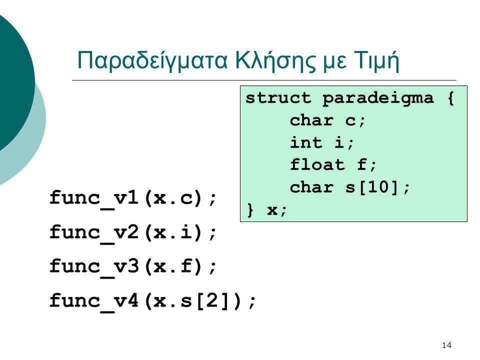 14 Παραδείγματα Κλήσης με Τιμή func_v1(x.c); func_v2(x.i); func_v3(x.f); func_v4(x.s[2]); struct paradeigma { char c; int i; float f; char s[10]; } x;