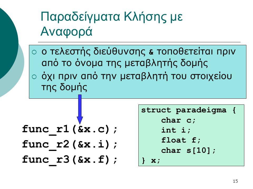 15 Παραδείγματα Κλήσης με Αναφορά func_r1(&x.c); func_r2(&x.i); func_r3(&x.f); struct paradeigma { char c; int i; float f; char s[10]; } x;  ο τελεστής διεύθυνσης & τοποθετείται πριν από το όνομα της μεταβλητής δομής  όχι πριν από την μεταβλητή του στοιχείου της δομής