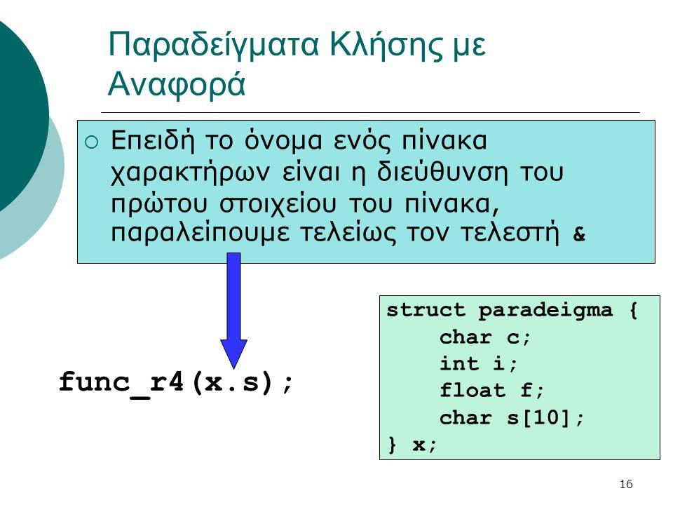 16 Παραδείγματα Κλήσης με Αναφορά func_r4(x.s); struct paradeigma { char c; int i; float f; char s[10]; } x;  Επειδή το όνομα ενός πίνακα χαρακτήρων είναι η διεύθυνση του πρώτου στοιχείου του πίνακα, παραλείπουμε τελείως τον τελεστή &