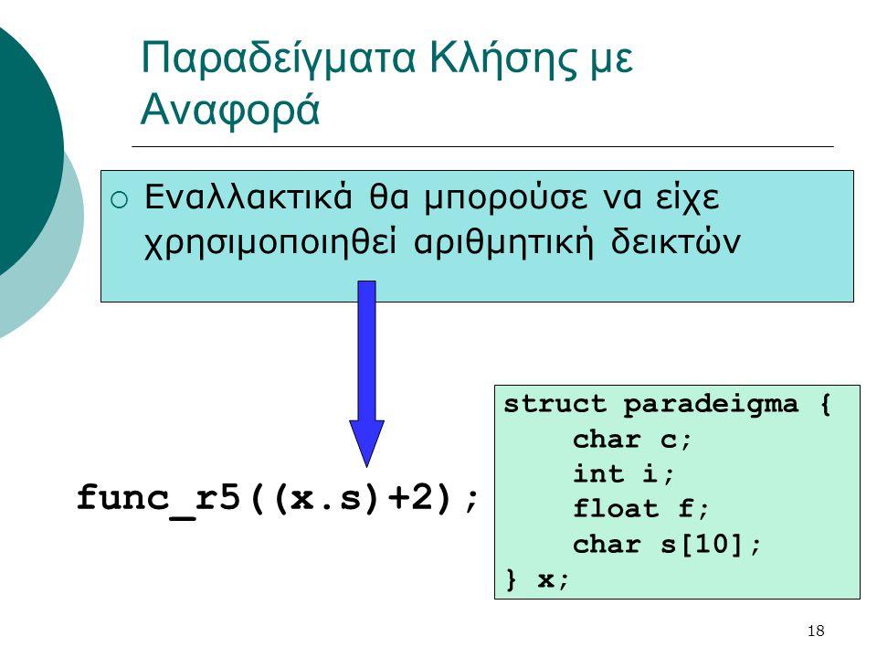 18 Παραδείγματα Κλήσης με Αναφορά func_r5((x.s)+2); struct paradeigma { char c; int i; float f; char s[10]; } x;  Εναλλακτικά θα μπορούσε να είχε χρησιμοποιηθεί αριθμητική δεικτών