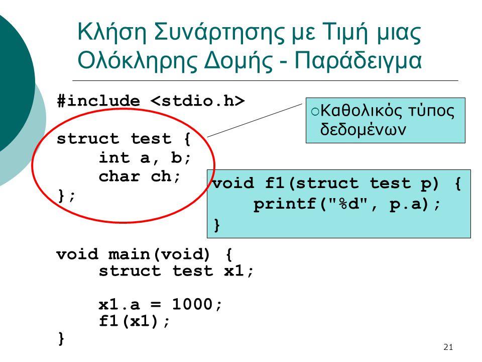 21 Κλήση Συνάρτησης με Τιμή μιας Ολόκληρης Δομής - Παράδειγμα #include struct test { int a, b; char ch; }; void main(void) { struct test x1; x1.a = 1000; f1(x1); } void f1(struct test p) { printf( %d , p.a); }  Καθολικός τύπος δεδομένων