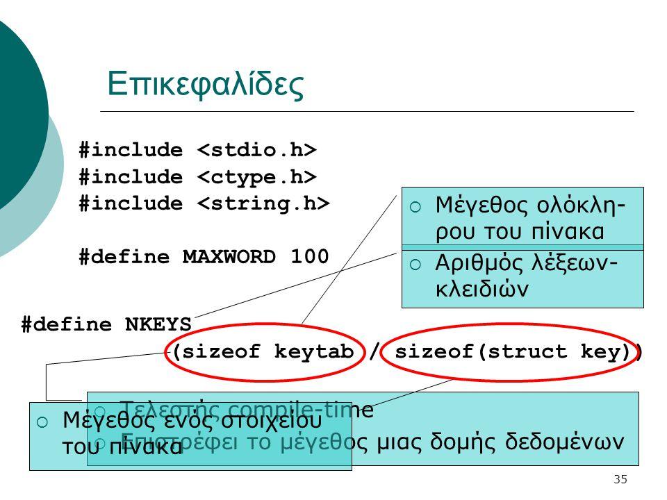 35 Επικεφαλίδες #include #define MAXWORD 100 #define NKEYS (sizeof keytab / sizeof(struct key))  Τελεστής compile-time  Επιστρέφει το μέγεθος μιας δομής δεδομένων  Αριθμός λέξεων- κλειδιών  Μέγεθος ολόκλη- ρου του πίνακα  Μέγεθος ενός στοιχείου του πίνακα
