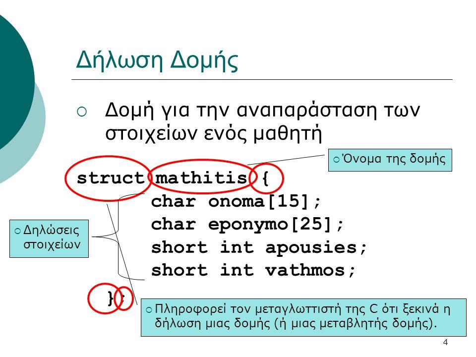 4 Δήλωση Δομής  Δομή για την αναπαράσταση των στοιχείων ενός μαθητή struct mathitis { char onoma[15]; char eponymo[25]; short int apousies; short int vathmos; };  Πληροφορεί τον μεταγλωττιστή της C ότι ξεκινά η δήλωση μιας δομής (ή μιας μεταβλητής δομής).