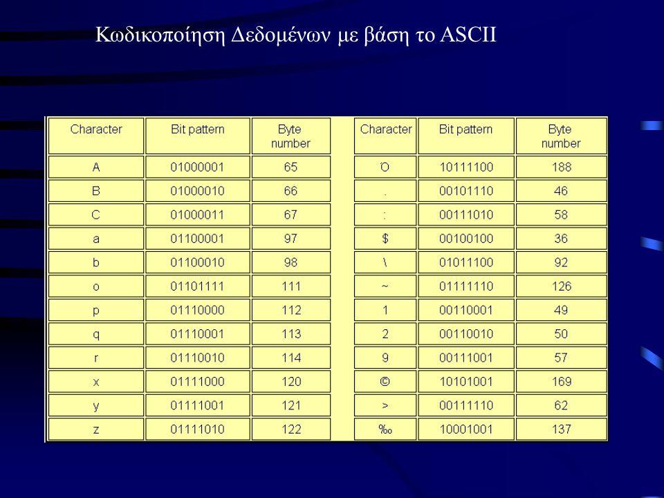 Κωδικοποίηση Δεδομένων με βάση το ASCII