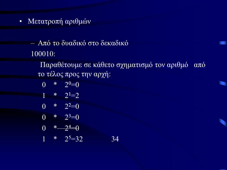 •Μετατροπή αριθμών –Από το δυαδικό στο δεκαδικό 100010: Παραθέτουμε σε κάθετο σχηματισμό τον αριθμό από το τέλος προς την αρχή: 0 * 2 0 =0 1 * 2 1 =2