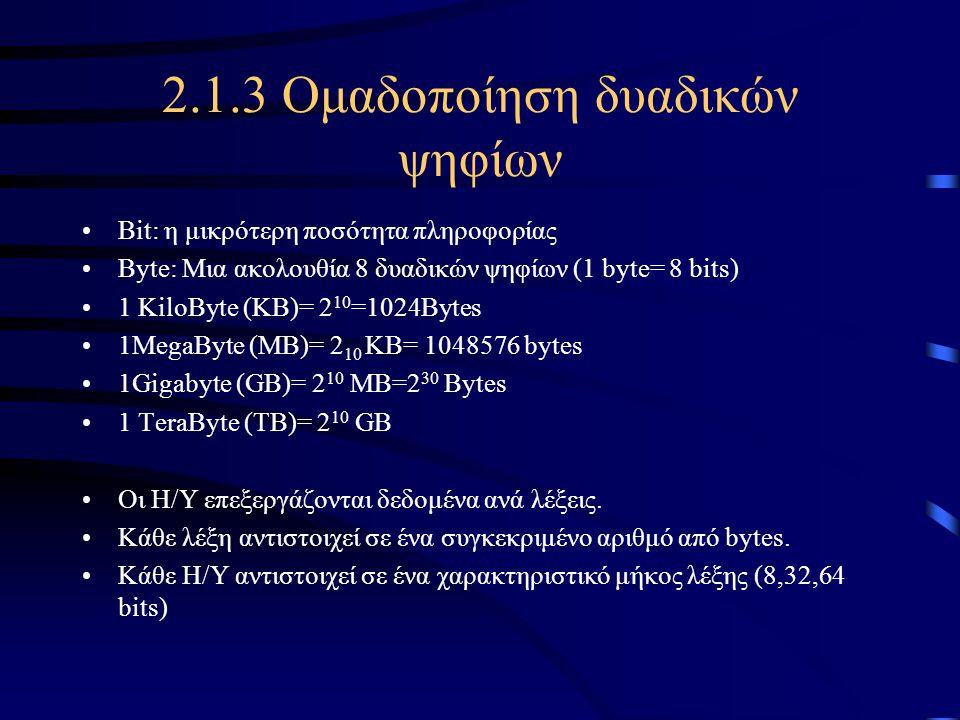 2.1.3 Ομαδοποίηση δυαδικών ψηφίων •Bit: η μικρότερη ποσότητα πληροφορίας •Byte: Μια ακολουθία 8 δυαδικών ψηφίων (1 byte= 8 bits) •1 KiloByte (KB)= 2 1