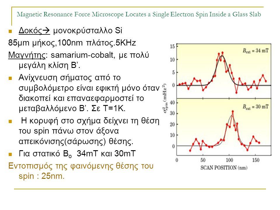 Magnetic Resonance Force Microscope Locates a Single Electron Spin Inside a Glass Slab  Δοκός  μονοκρύσταλλo Si 85μm μήκος,100nm πλάτος.5KHz Μαγνήτη