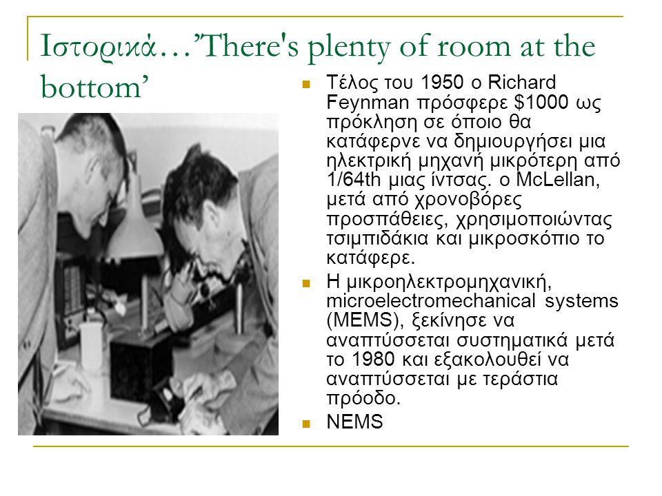 Ιστορικά…'There's plenty of room at the bottom'  Τέλος του 1950 ο Richard Feynman πρόσφερε $1000 ως πρόκληση σε όποιο θα κατάφερνε να δημιουργήσει μι