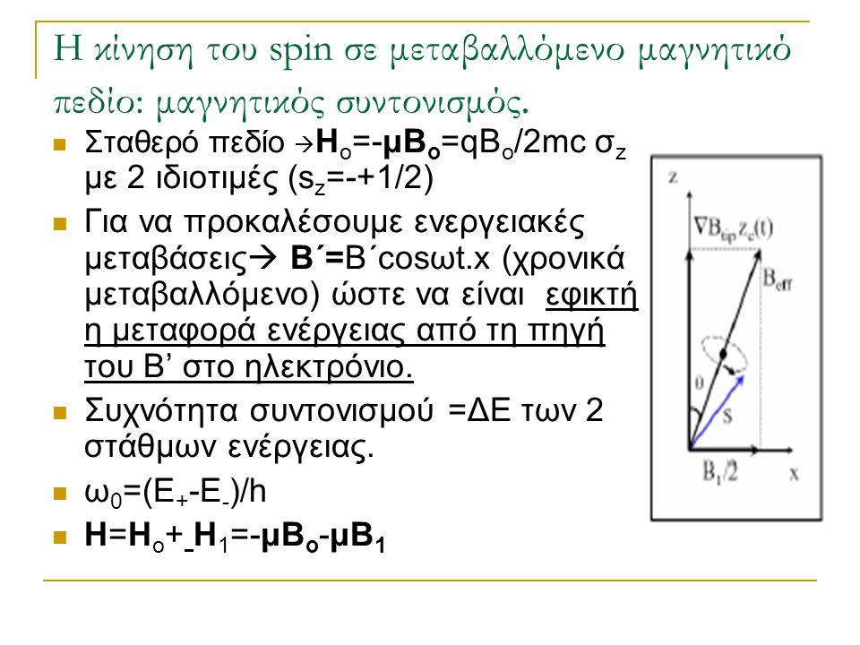 Η κίνηση του spin σε μεταβαλλόμενο μαγνητικό πεδίο: μαγνητικός συντονισμός.  Σταθερό πεδίο  Η ο =-μΒ ο =qB o /2mc σ z με 2 ιδιοτιμές (s z =-+1/2) 