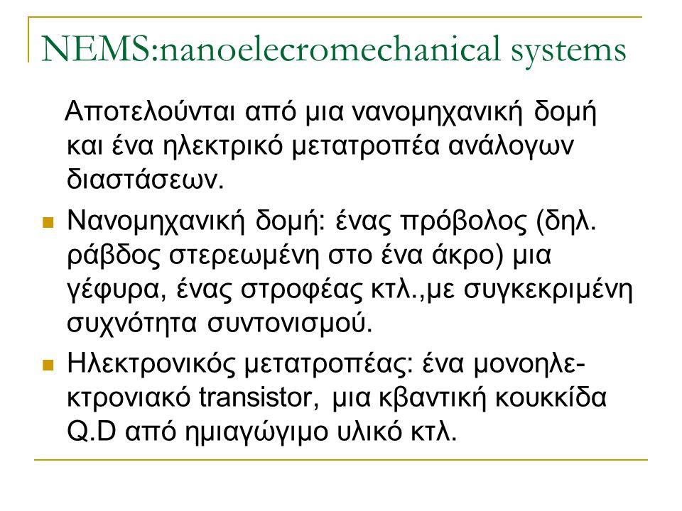 NEMS:nanoelecromechanical systems Αποτελούνται από μια νανομηχανική δομή και ένα ηλεκτρικό μετατροπέα ανάλογων διαστάσεων.  Νανομηχανική δομή: ένας π