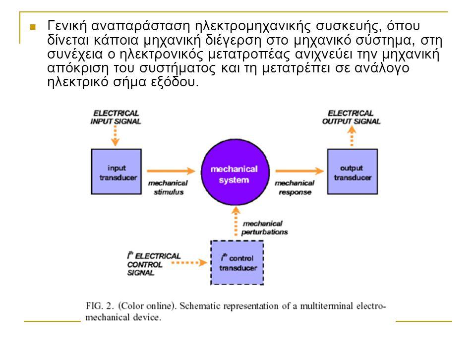.  Γενική αναπαράσταση ηλεκτρομηχανικής συσκευής, όπου δίνεται κάποια μηχανική διέγερση στο μηχανικό σύστημα, στη συνέχεια ο ηλεκτρονικός μετατροπέας