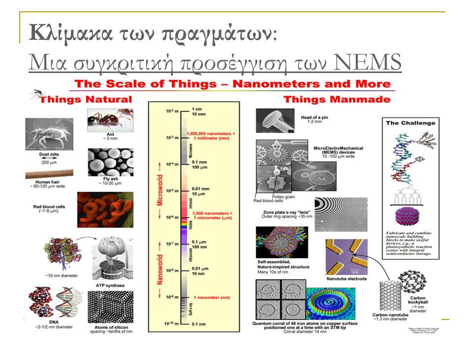 Ιδιότητες των NEMS  Η γωνιακή ιδιοσυχνότητα μηχ.