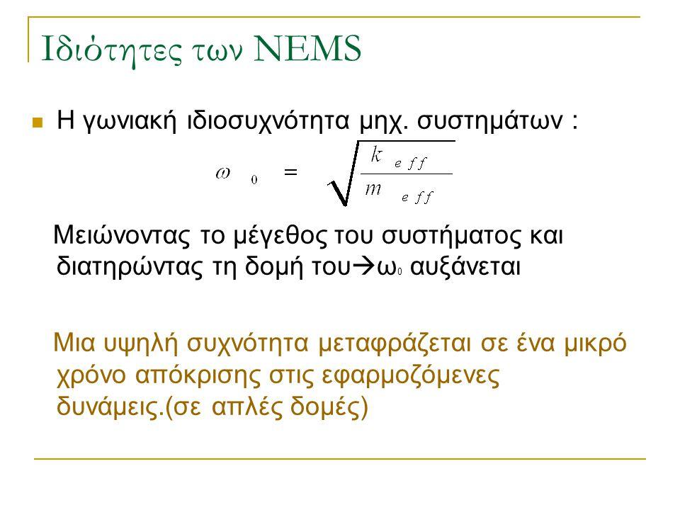 Ιδιότητες των NEMS  Η γωνιακή ιδιοσυχνότητα μηχ. συστημάτων : Μειώνοντας το μέγεθος του συστήματος και διατηρώντας τη δομή του  ω 0 αυξάνεται Μια υψ