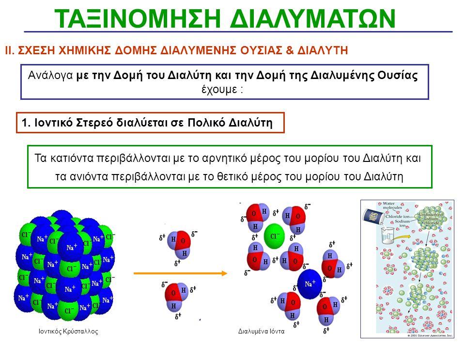 ΤΑΞΙΝΟΜΗΣΗ ΔΙΑΛΥΜΑΤΩΝ Ι. ΕΙΔΗ ΔΙΑΛΥΜΑΤΩΝ Β. Ανάλογα με τη φύση των διαλυμένων δομικών μονάδων. 1. Μοριακά Διαλύματα: Τα διαλυμένα σωματίδια, βρίσκοντα
