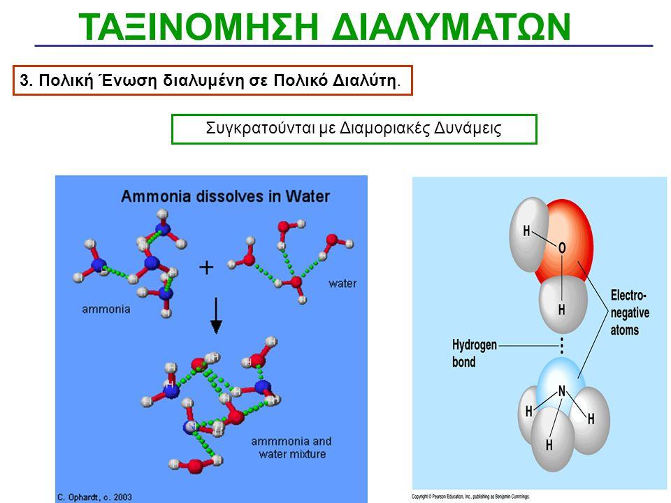ΤΑΞΙΝΟΜΗΣΗ ΔΙΑΛΥΜΑΤΩΝ 2. Μη Πολική Ένωση διαλυμένη σε μη Πολικό Διαλύτη. Τα μόρια του Διαλύτη περιβάλλουν τα μόρια της Διαλυόμενης Ένωσης συγκρατούμεν