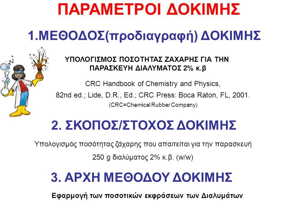 1.ΜΕΘΟΔΟΣ(προδιαγραφή) ΔΟΚΙΜΗΣ CRC Handbook of Chemistry and Physics, 82nd ed.; Lide, D.R., Ed.; CRC Press: Boca Raton, FL, 2001.