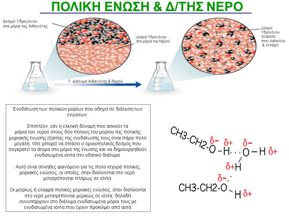Οι πολικές μοριακές ενώσεις (π.χ. αιθανόλη) διαλύονται στο νερό μόνο εάν η συνολική έλξη μεταξύ των δίπολων μορίων της ένωσης και των δίπολων μορίων τ