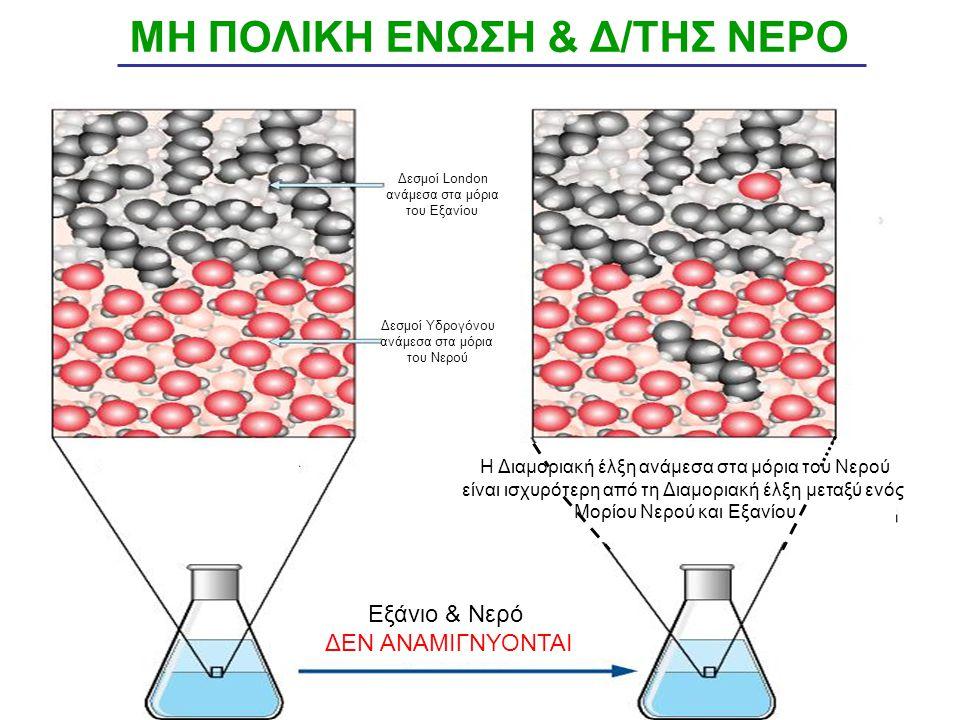 ΟΙ ΜΗ ΠΟΛΙΚΕΣ ΕΝΩΣΕΙΣ ΚΑΤΑ ΚΑΝΟΝΑ ΔΕΝ ΔΙΑΛΥΟΝΤΑΙ ΣΤΟ ΝΕΡΟ επειδή, τα μόρια του νερού έλκονται πολύ ισχυρά μεταξύ τους και σχεδόν καθόλου από τα μη πολ