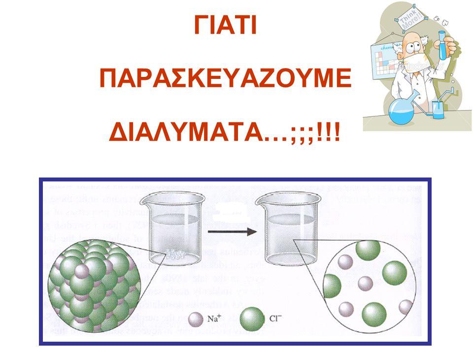 ΤΟ ΝΕΡΟ ΩΣ ΔΙΑΛΥΤΗΣ Για να διαλυθεί μια ιοντική ένωση στο νερό, θα πρέπει η έλξη που ασκούν τα δίπολα μόρια του νερού στα ιόντα του ιοντικού στερεού να είναι ισχυρότερη από την ηλεκτροστατική έλξη μεταξύ των ιόντων του ιοντικού στερεού.