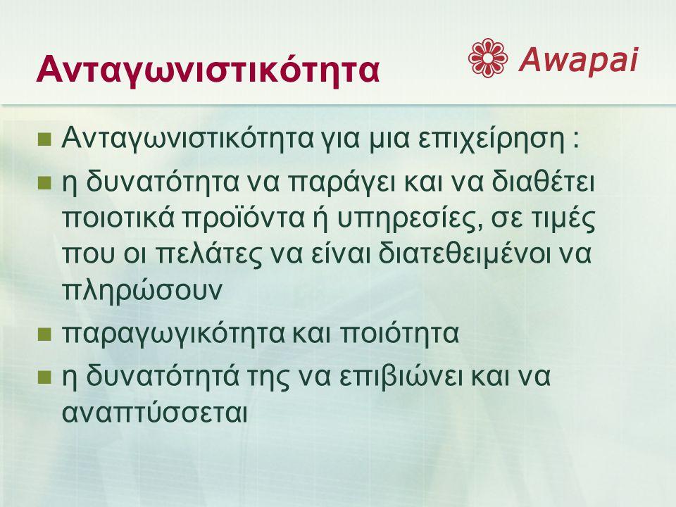 Γ ΚΠΣ  Προϋπολογισμοί Εργων:  3.000 - 1.000.000 ευρώ  Ποσοστά Επιχορήγησης:  40% - 60%  Διάρκεια Εργων:  2 μήνες – 2 έτη