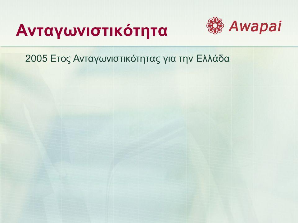 Ανταγωνιστικότητα 2005 Ετος Ανταγωνιστικότητας για την Ελλάδα