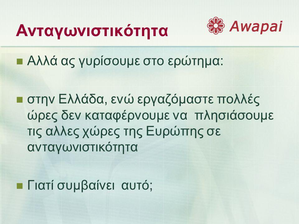 Ανταγωνιστικότητα  Αλλά ας γυρίσουμε στο ερώτημα:  στην Ελλάδα, ενώ εργαζόμαστε πολλές ώρες δεν καταφέρνουμε να πλησιάσουμε τις αλλες χώρες της Ευρώ