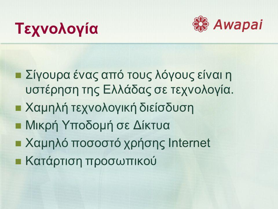 Τεχνολογία  Σίγουρα ένας από τους λόγους είναι η υστέρηση της Ελλάδας σε τεχνολογία.  Χαμηλή τεχνολογική διείσδυση  Μικρή Υποδομή σε Δίκτυα  Χαμηλ