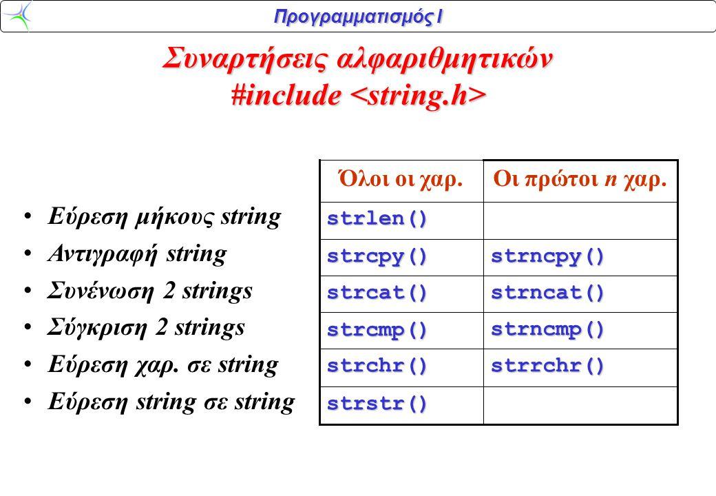 Προγραμματισμός Ι Συναρτήσεις αλφαριθμητικών #include Συναρτήσεις αλφαριθμητικών #include •Εύρεση μήκους string •Αντιγραφή string •Συνένωση 2 strings