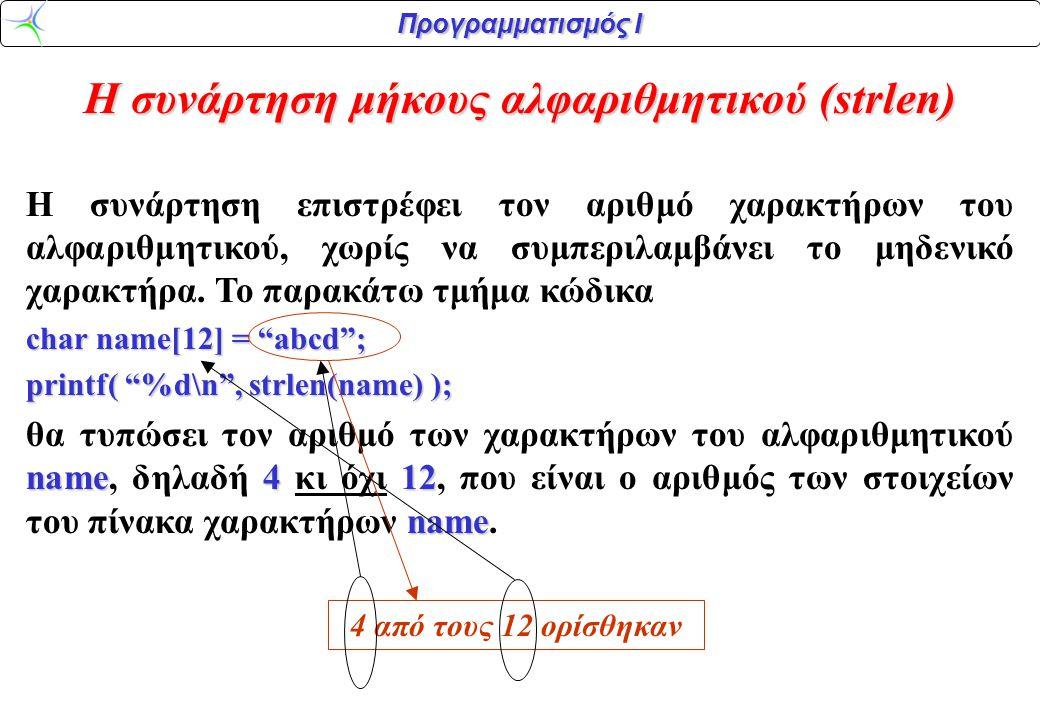 Προγραμματισμός Ι Η συνάρτηση μήκους αλφαριθμητικού (strlen) H συνάρτηση επιστρέφει τον αριθμό χαρακτήρων του αλφαριθμητικού, χωρίς να συμπεριλαμβάνει