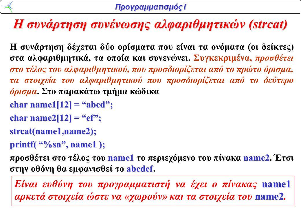 Προγραμματισμός Ι Η συνάρτηση συνένωσης αλφαριθμητικών (strcat) H συνάρτηση δέχεται δύο ορίσματα που είναι τα ονόματα (οι δείκτες) στα αλφαριθμητικά,