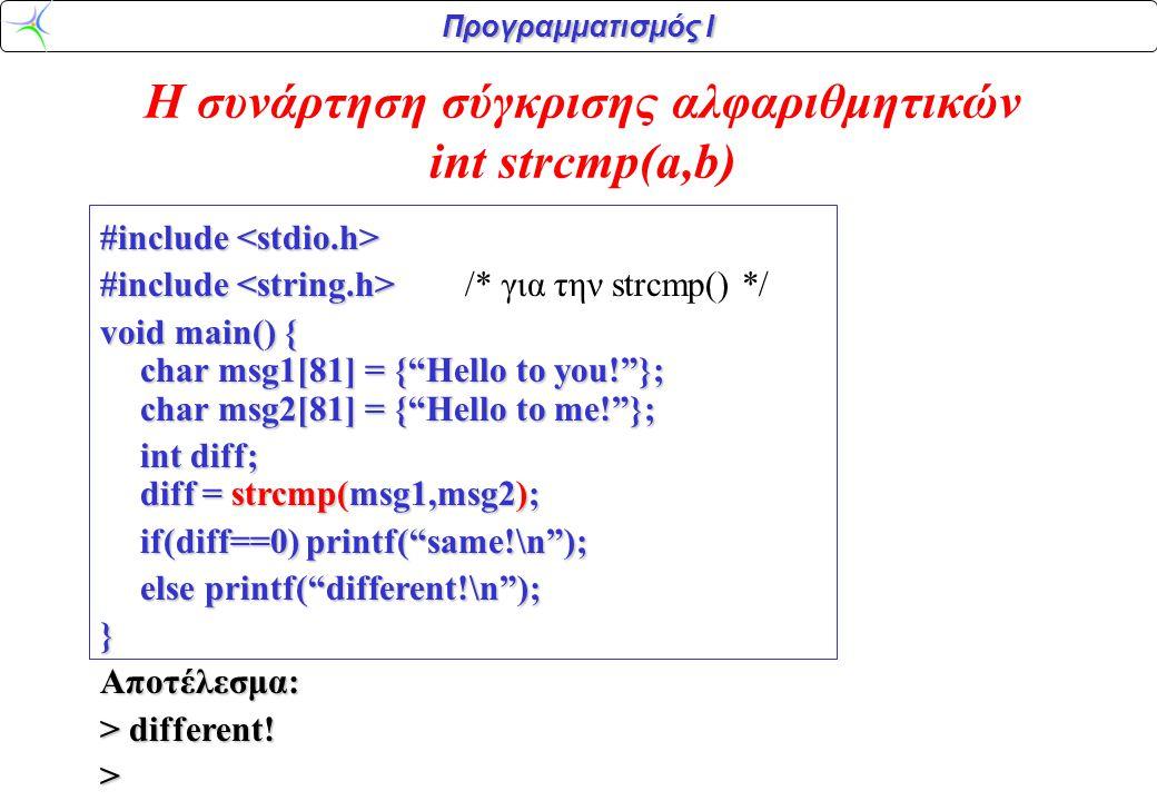 Προγραμματισμός Ι Η συνάρτηση σύγκρισης αλφαριθμητικών int strcmp(a,b) #include #include #include #include /* για την strcmp() */ void main() { char m